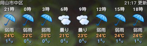 市 予報 岡山 天気