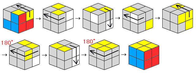 ルービック キューブ 4 4 攻略
