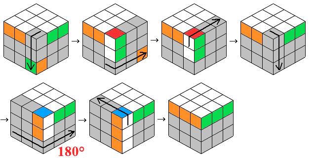 攻略 ルービック キューブ