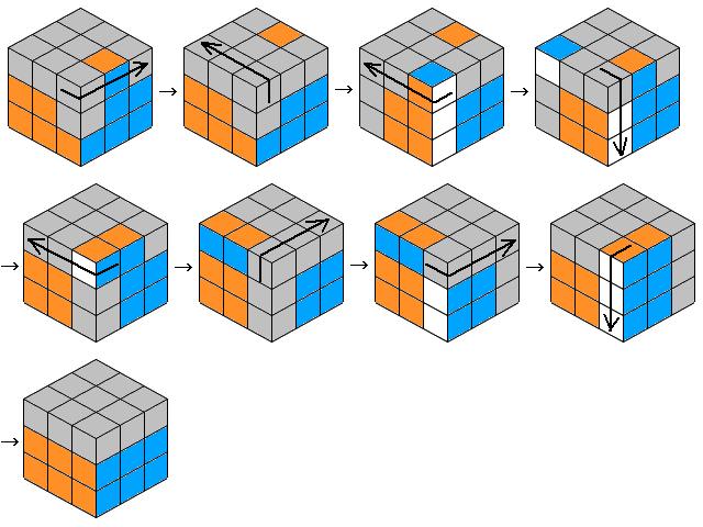 ルービック キューブ の 揃え 方